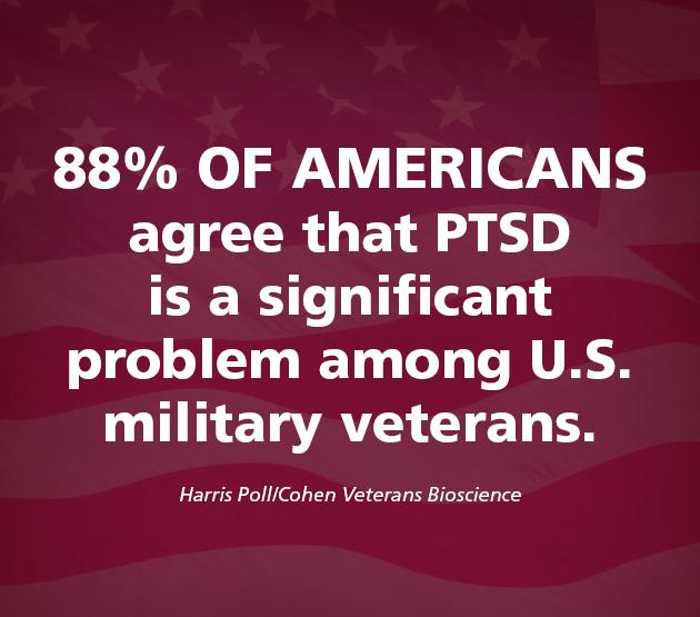 Cohen Veterans Bioscience - Harris Poll - PTSD